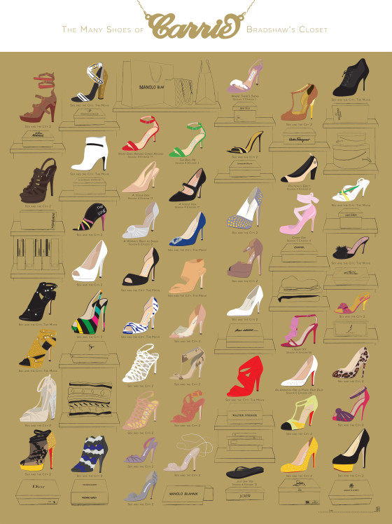 Carrie Bradshaw's shoes