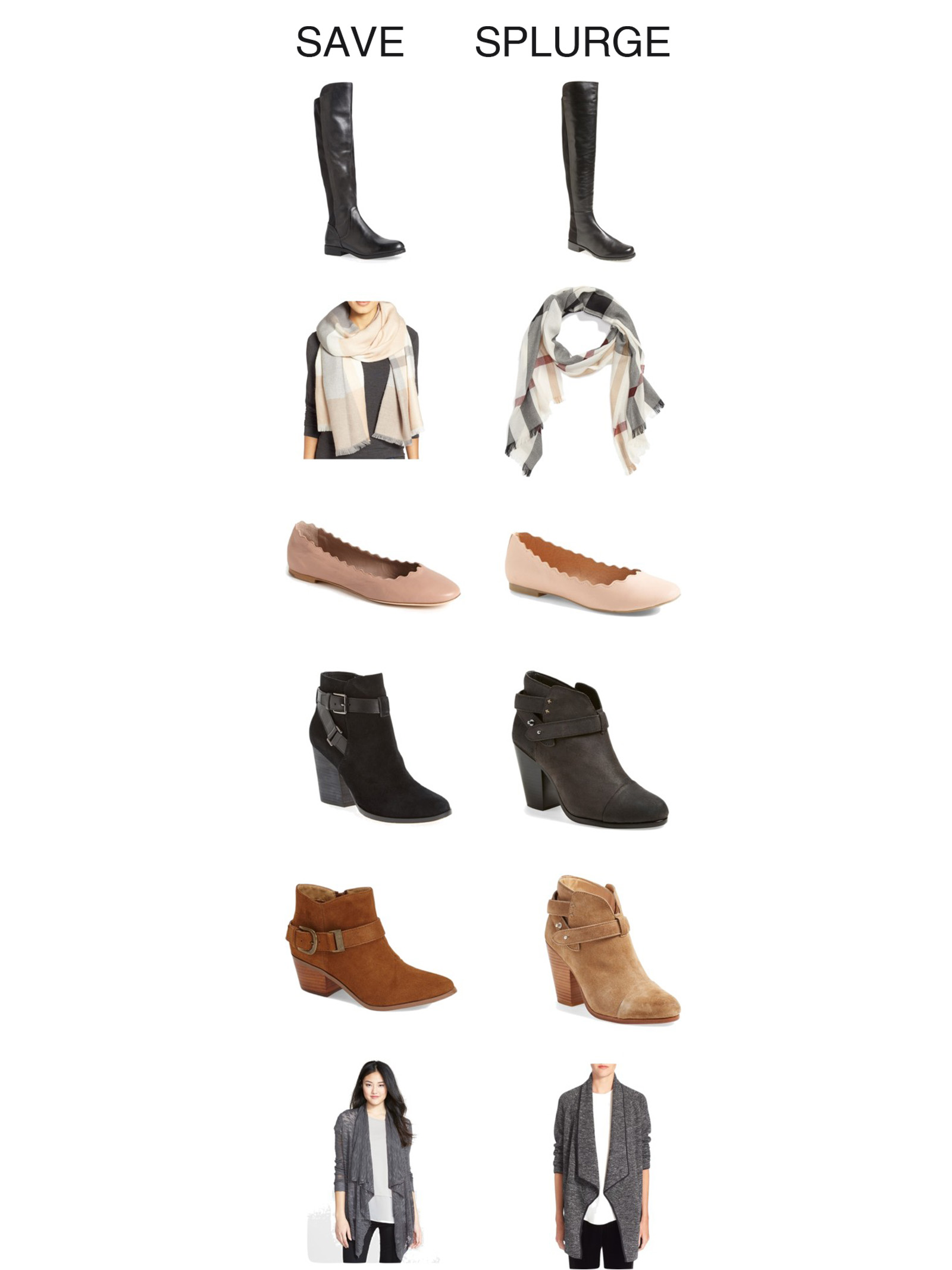 2015-11-13_collage_nordstrom-sale-picks-save-splurge-rag-and-bone-chloe-flats-stuart-weitzman-5050