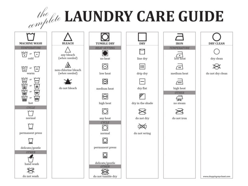 Deciphered Laundry Tag Symbols